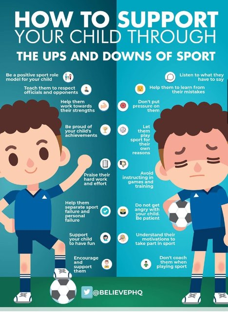 How to support your team mates during the ups & downs of sport. -